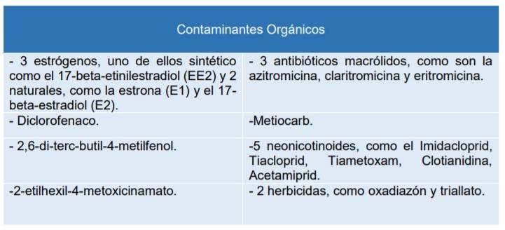 Ozonización como forma de desinfección de virus y microorganismos en el tratamiento de agua y aire