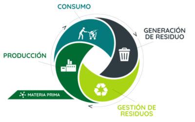 Rumbo hacia la economía circular con tratamiento de agua como piedra angular