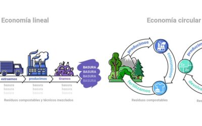 Dos proyectos para probar el modelo de economía circular con el tratamiento de agua como aspecto fundamental