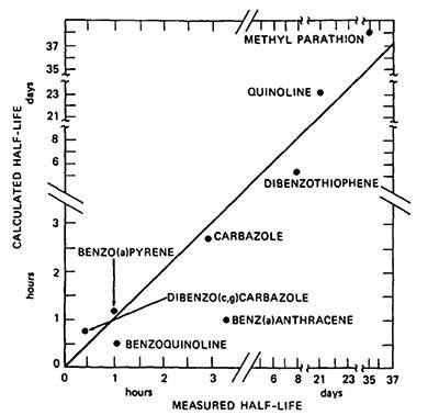 Tiempo-de-vida-ante-radiacion-solar-HAP-Blue-Gold