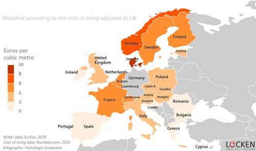 Precio-modificado-según-el-costo-de-vida-uk-Bluegold